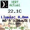 Condiciones meteorológicas actuales en XERT